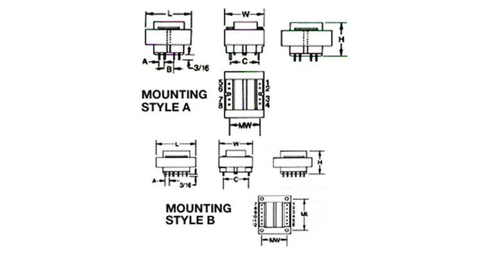 MCI 4-24 Series